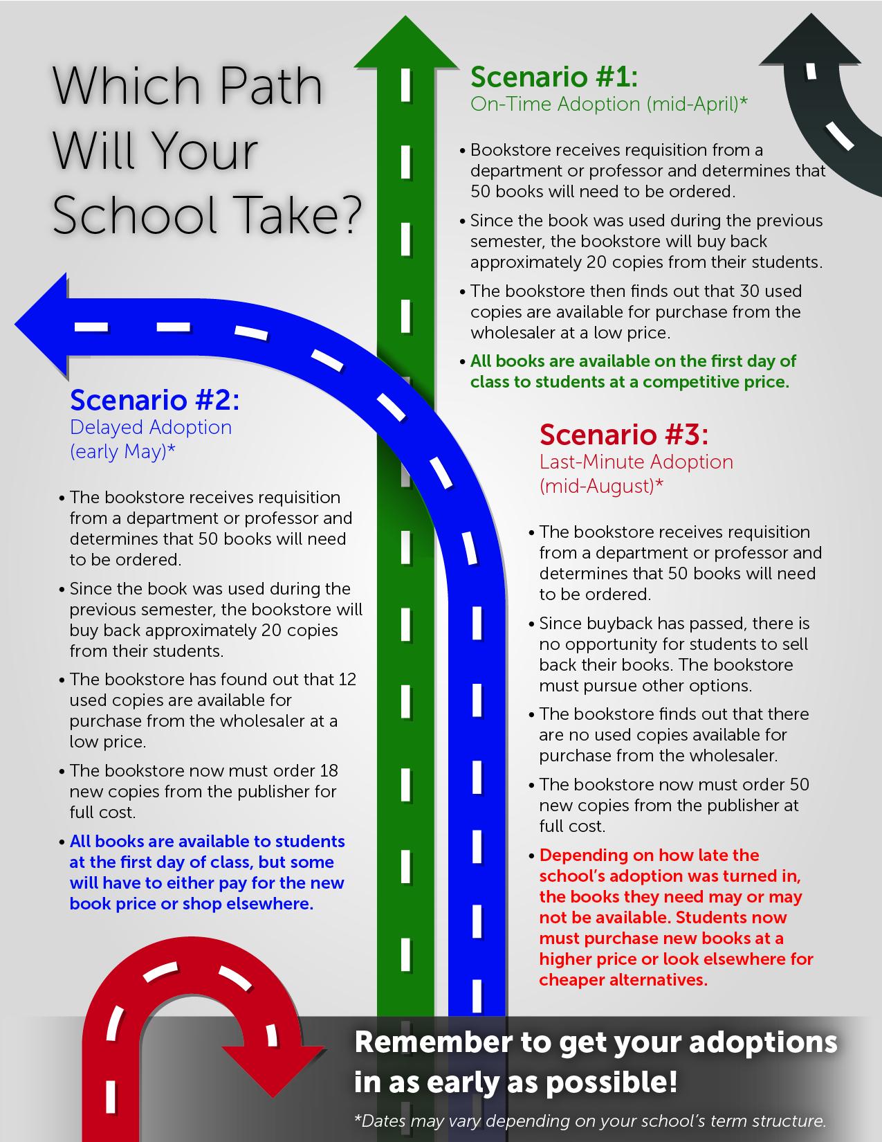 Adoptions RoadmapV2-01