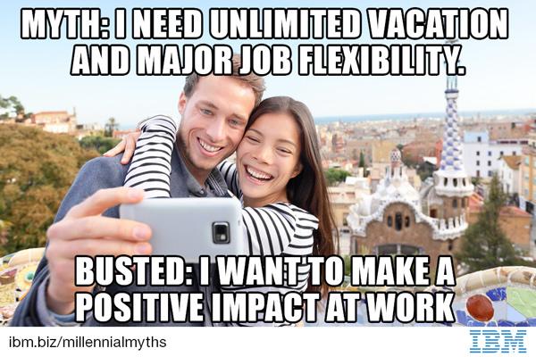 Millennials have unrealistic career goals