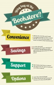 5 Reasons to Shop at the Bookstore