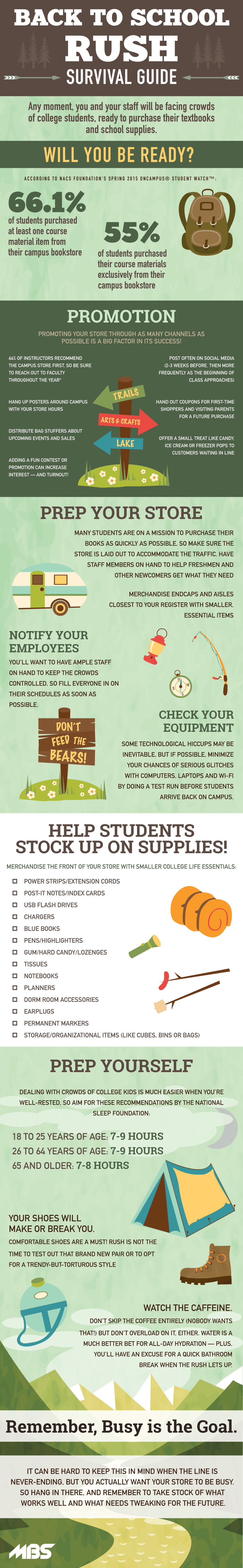 2017 Spring Rush Survival Guide; Are You Ready? - [Infographic]