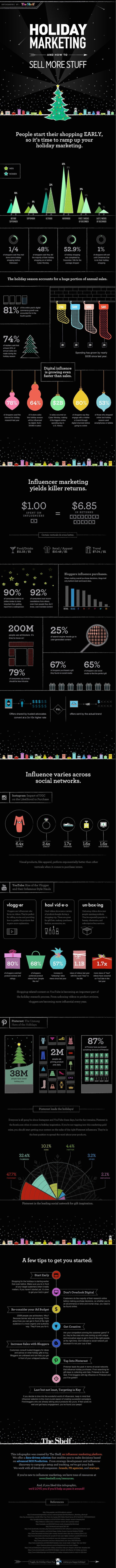 holiday-marketing-sales-ecommerce-2015-infographic-669