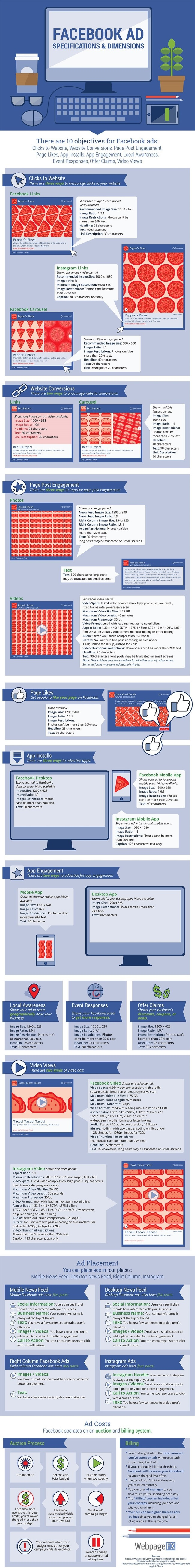 What an Optimized Facebook Ad Looks like, and How You Can Make One