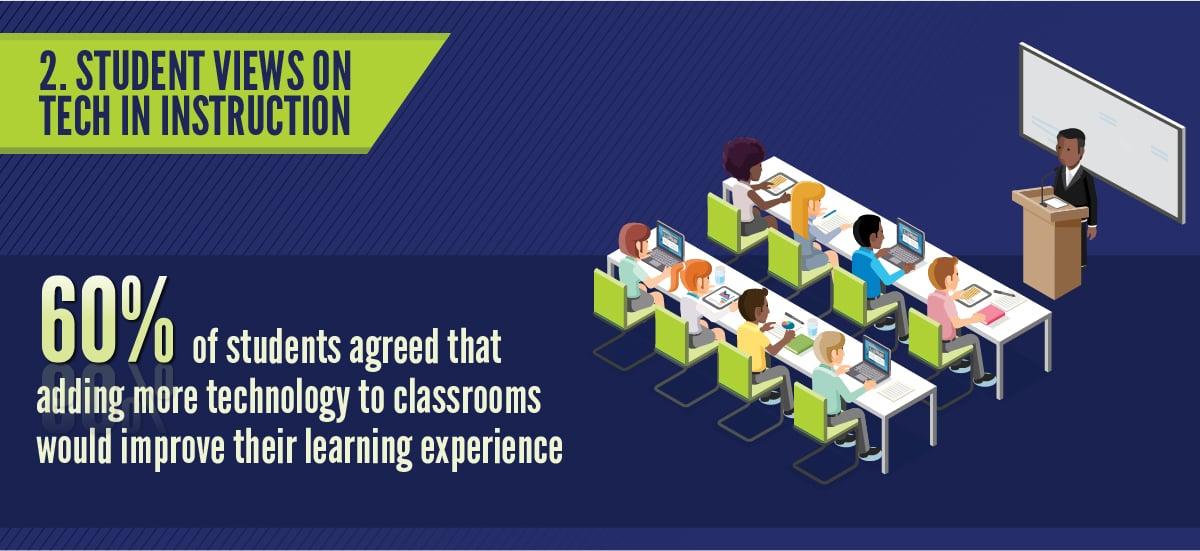 DataPoint2digital-classroom