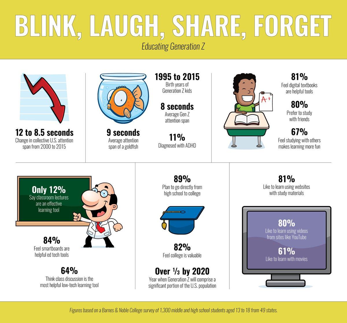 Blink Infographic.jpg