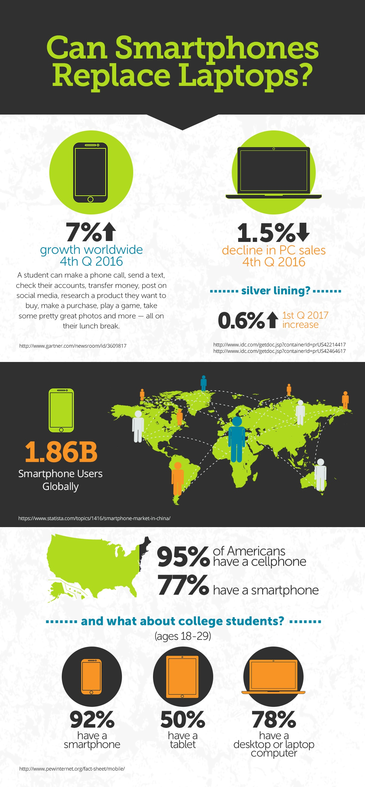 Can-Smartphones-Replace-Laptops-Infographic-FO.jpg