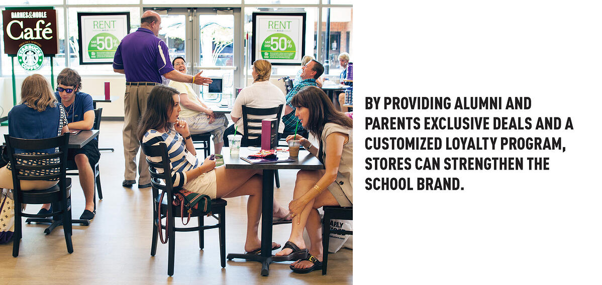 Customized loyalty programs enhance college stores