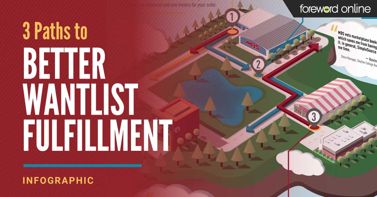 3 Paths to Better Wantlist Fulfillment [Infographic]